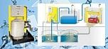 Systemy dla wody zaolejonej